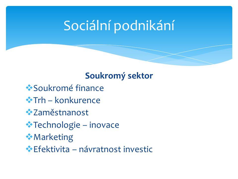 Sociální podnikání Soukromý sektor Soukromé finance Trh – konkurence