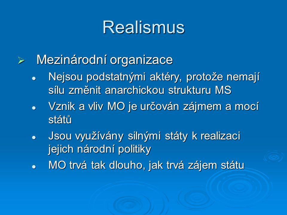Realismus Mezinárodní organizace