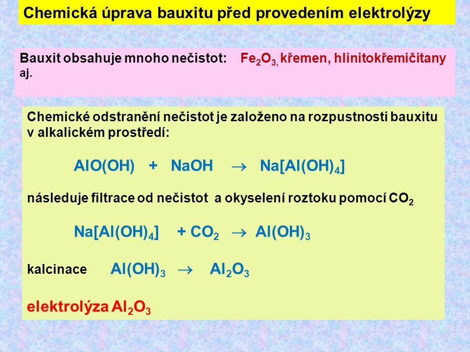 Chemická úprava bauxitu před provedením elektrolýzy