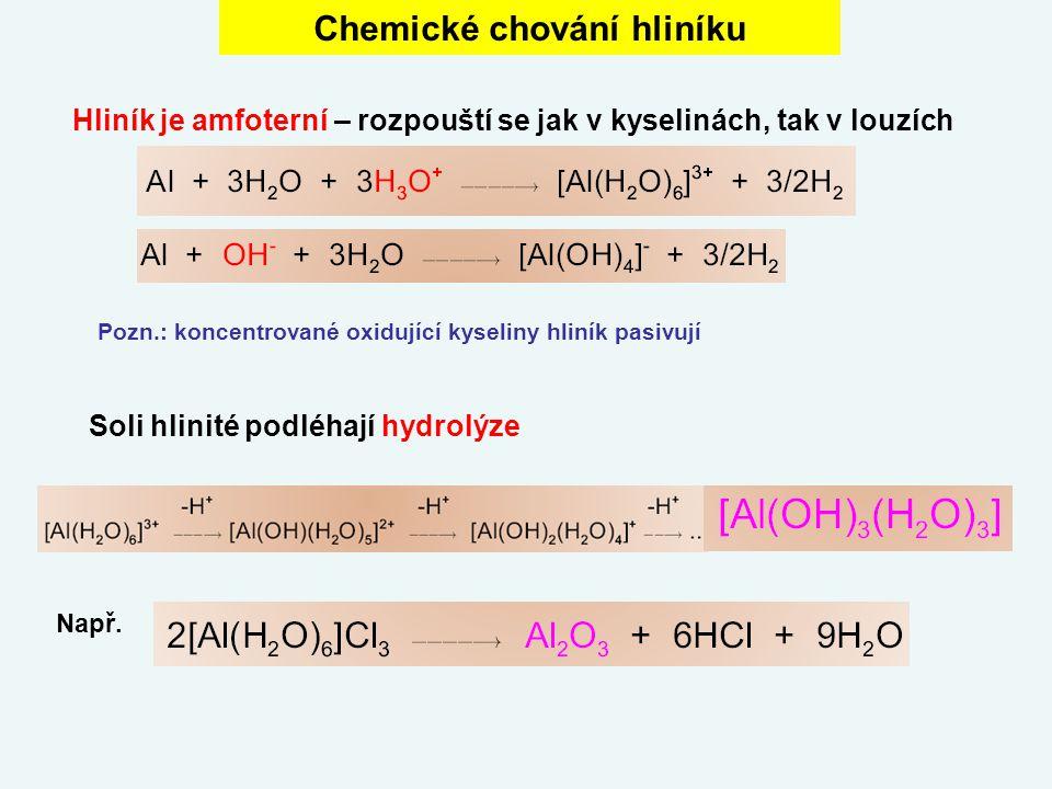 Chemické chování hliníku