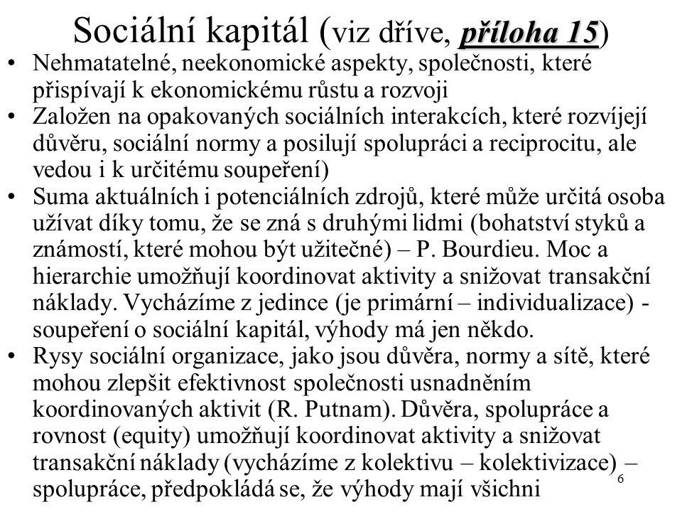 Sociální kapitál (viz dříve, příloha 15)