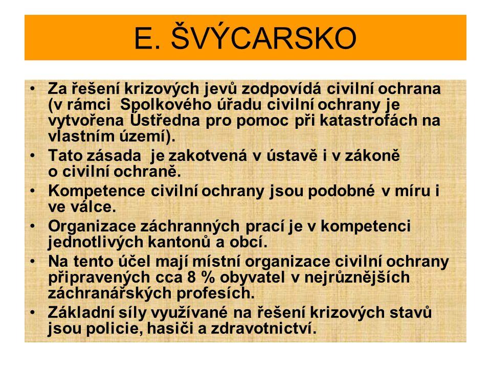 E. ŠVÝCARSKO