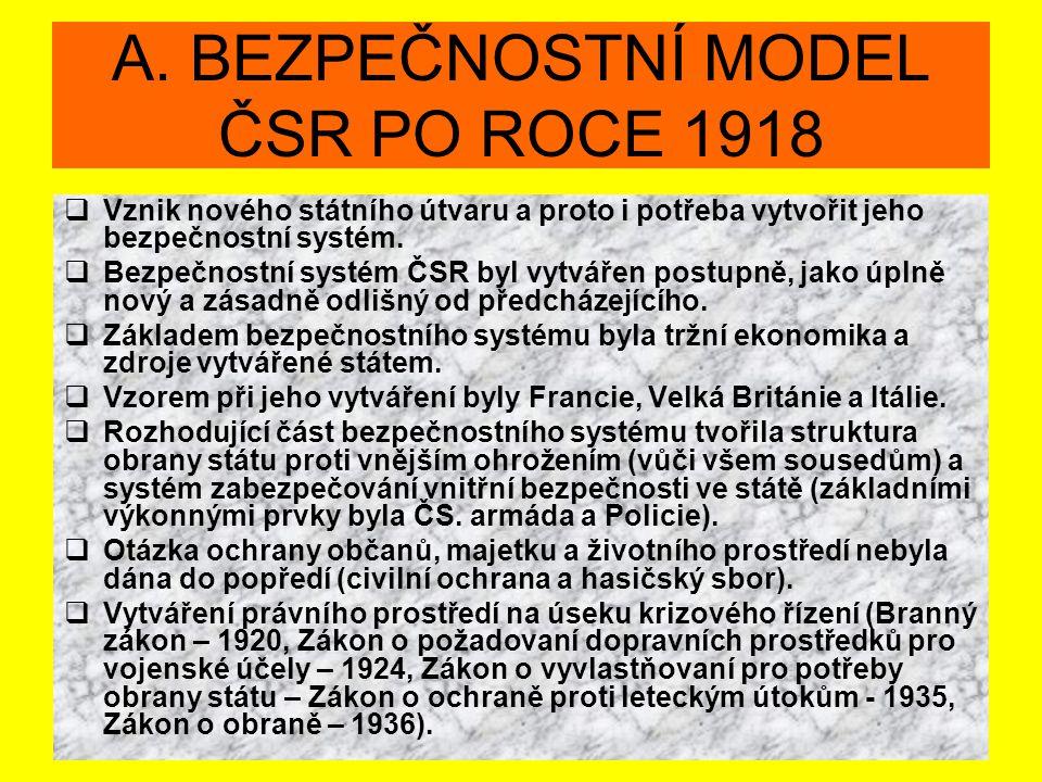 A. BEZPEČNOSTNÍ MODEL ČSR PO ROCE 1918