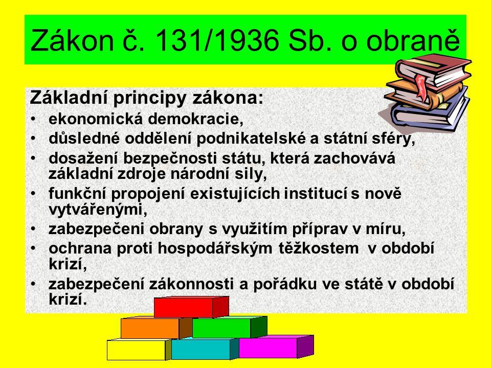 Zákon č. 131/1936 Sb. o obraně Základní principy zákona: