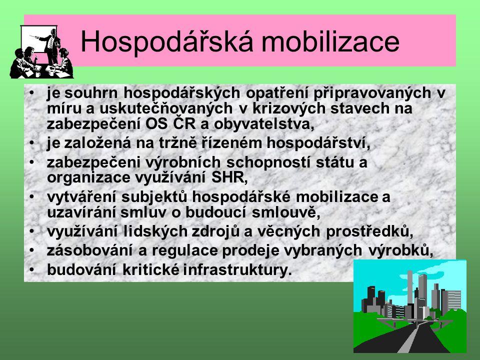 Hospodářská mobilizace