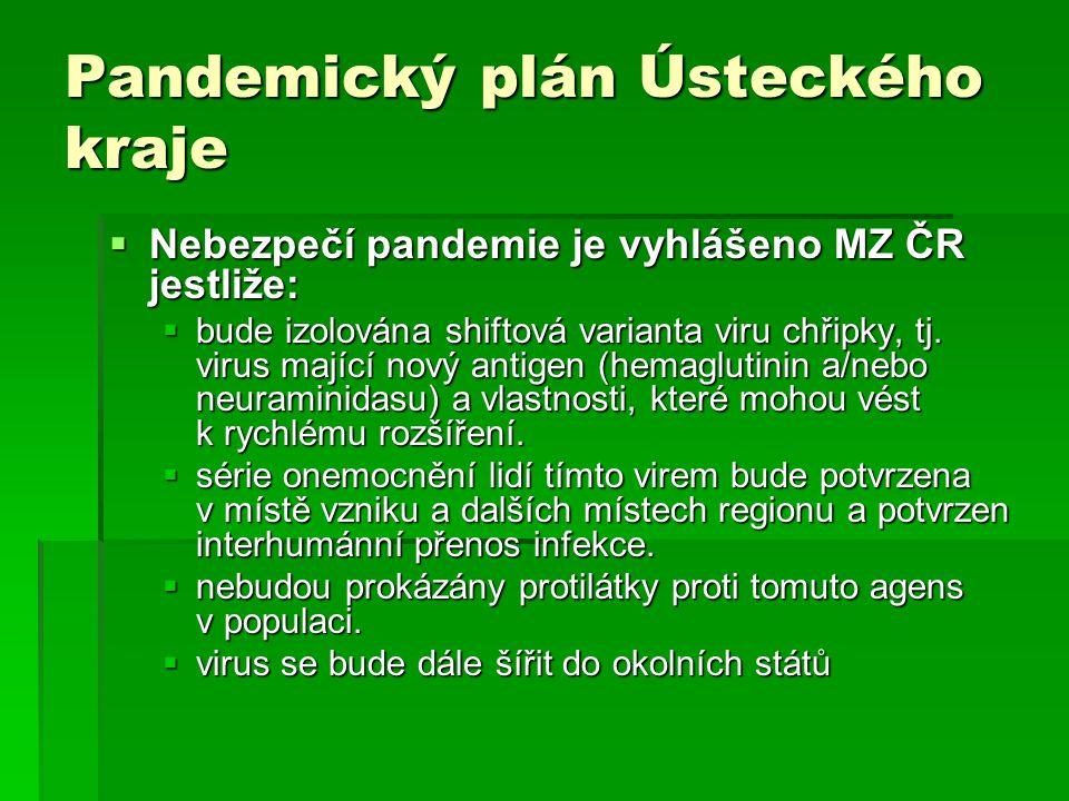 Pandemický plán Ústeckého kraje