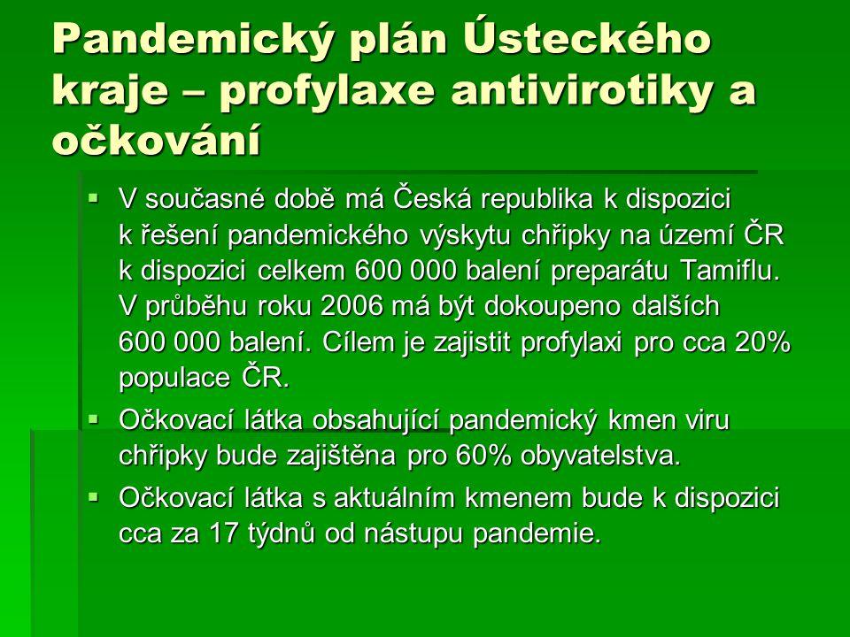 Pandemický plán Ústeckého kraje – profylaxe antivirotiky a očkování