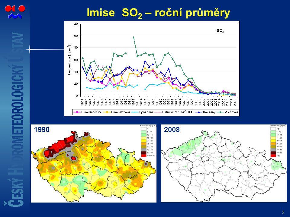 Imise SO2 – roční průměry