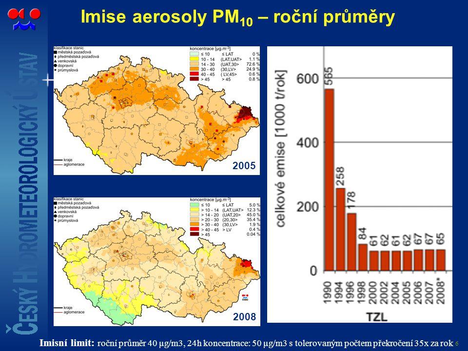 Imise aerosoly PM10 – roční průměry