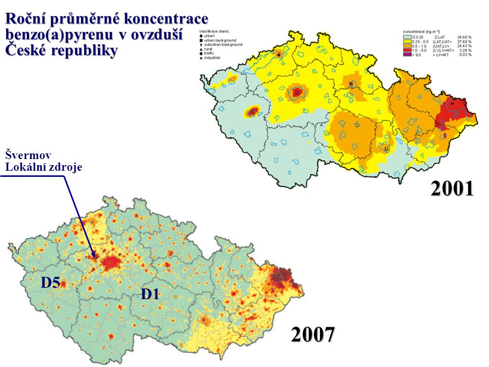 2001 2007 Roční průměrné koncentrace benzo(a)pyrenu v ovzduší