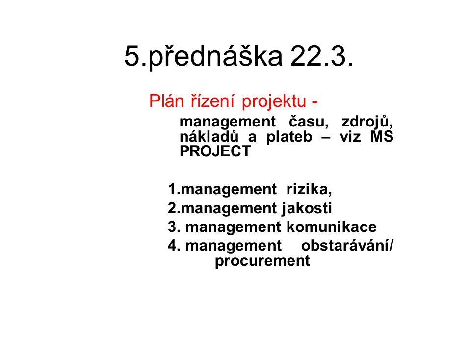 5.přednáška 22.3. Plán řízení projektu -