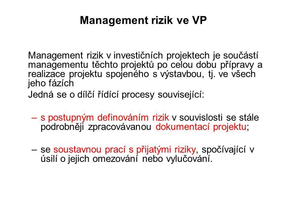 Management rizik ve VP Jedná se o dílčí řídící procesy související: