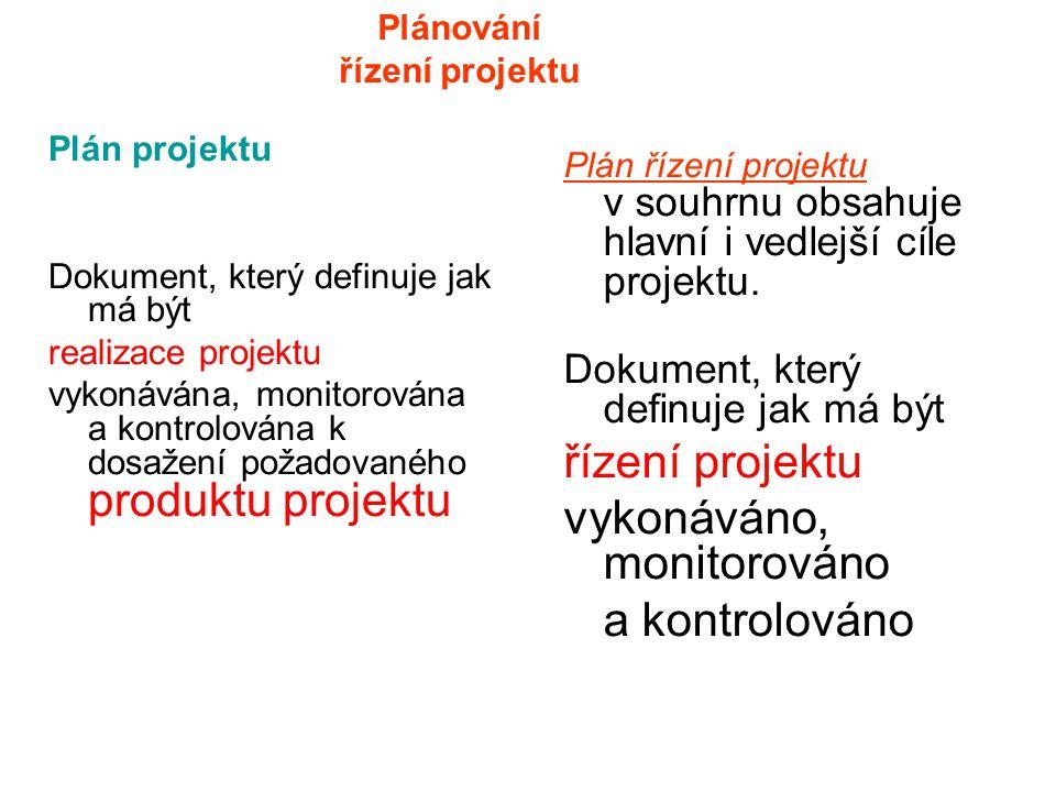 Plánování řízení projektu