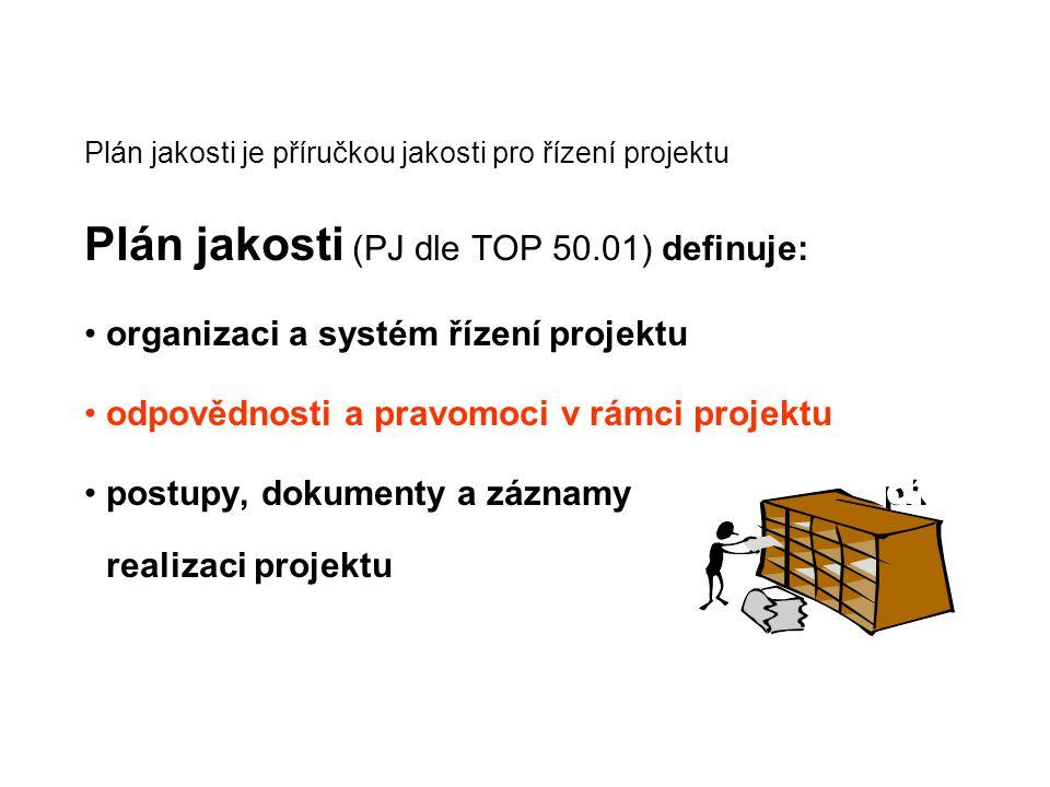 Systém = pořádek Plán jakosti (PJ dle TOP 50.01) definuje: