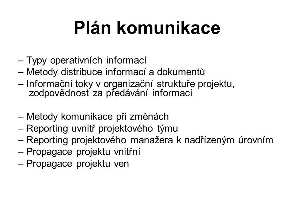 Plán komunikace – Typy operativních informací