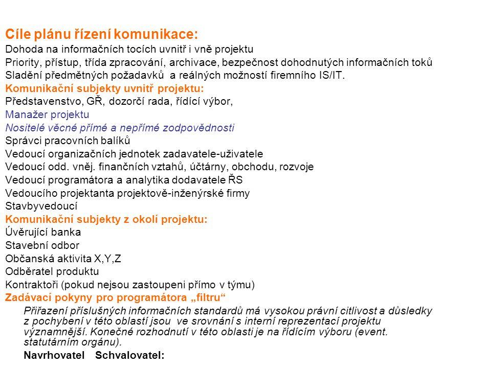 Cíle plánu řízení komunikace: