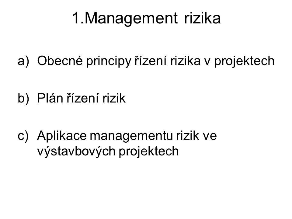 1.Management rizika Obecné principy řízení rizika v projektech