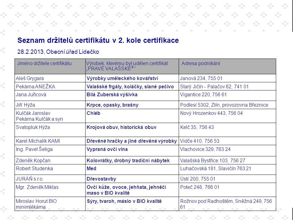Seznam držitelů certifikátu v 2. kole certifikace