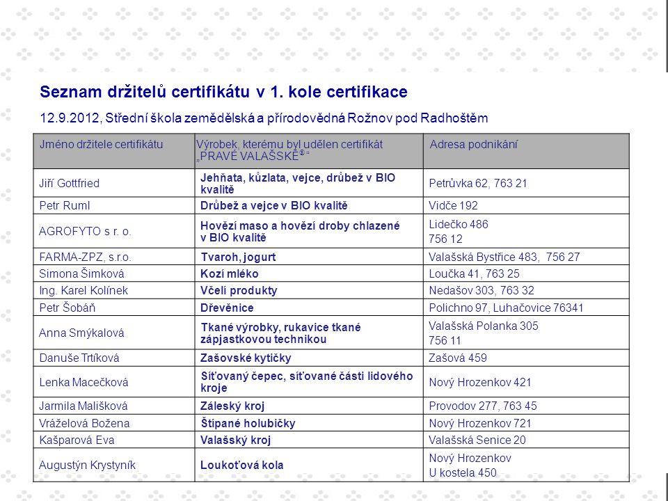 Seznam držitelů certifikátu v 1. kole certifikace