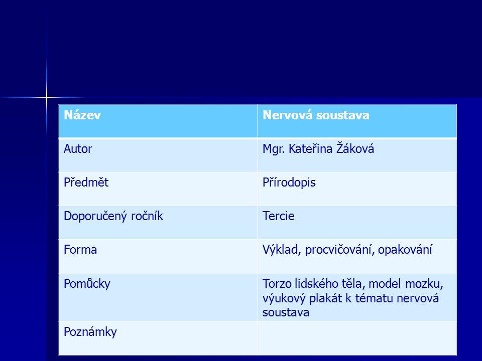 Název Nervová soustava. Autor. Mgr. Kateřina Žáková. Předmět. Přírodopis. Doporučený ročník. Tercie.