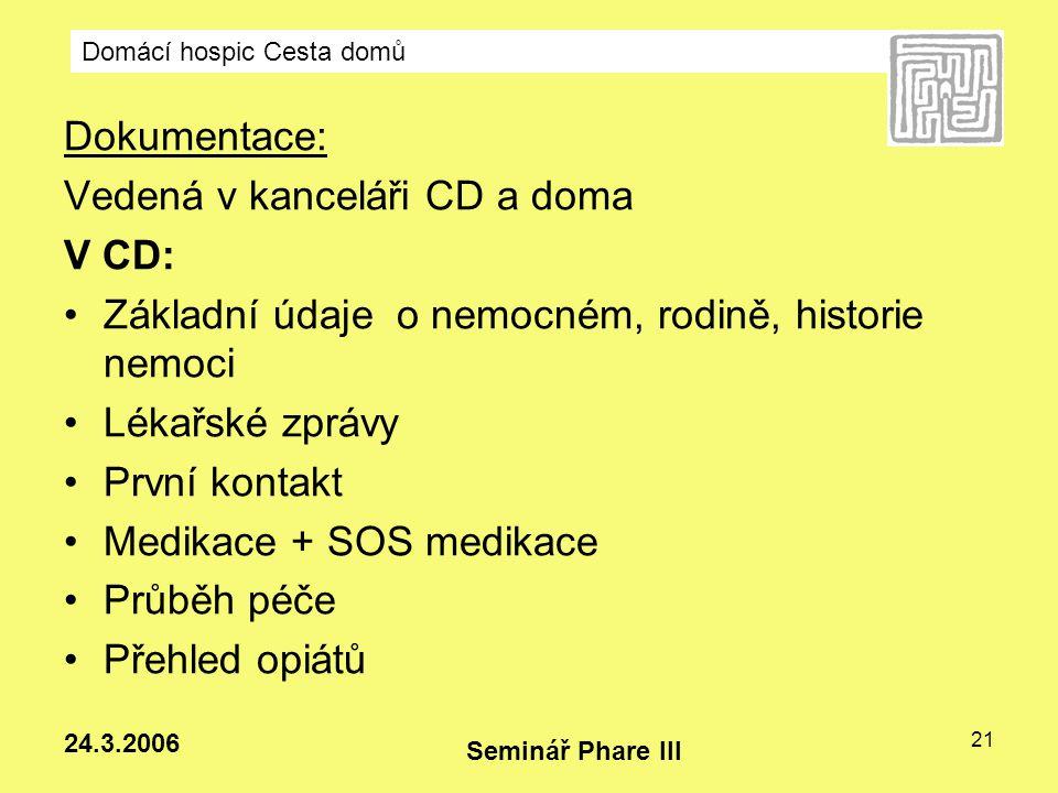 Vedená v kanceláři CD a doma V CD: