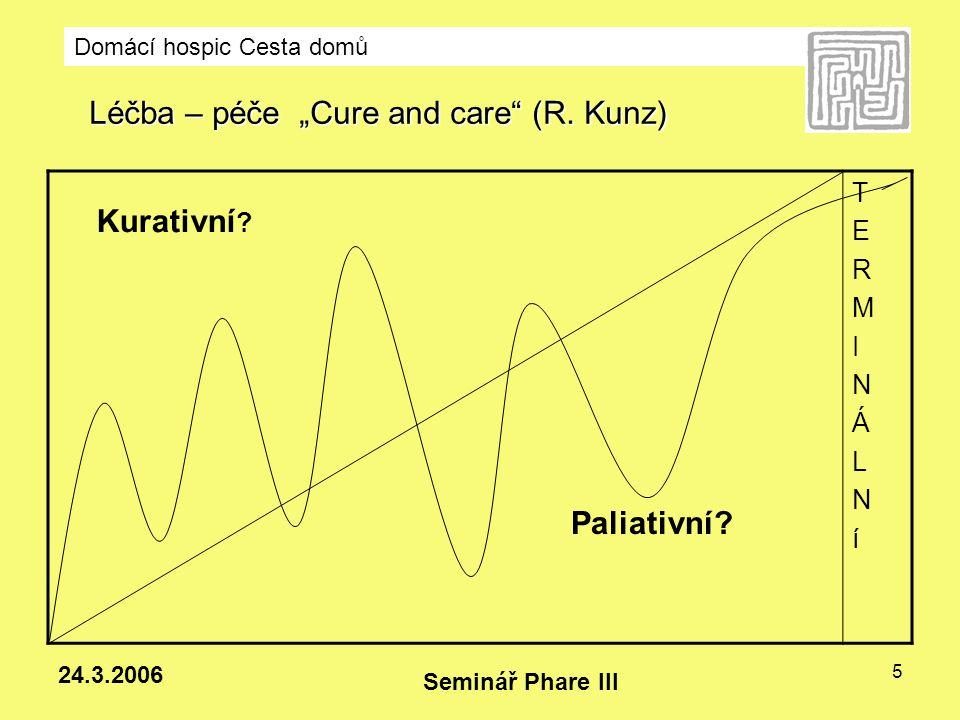 """Léčba – péče """"Cure and care (R. Kunz)"""
