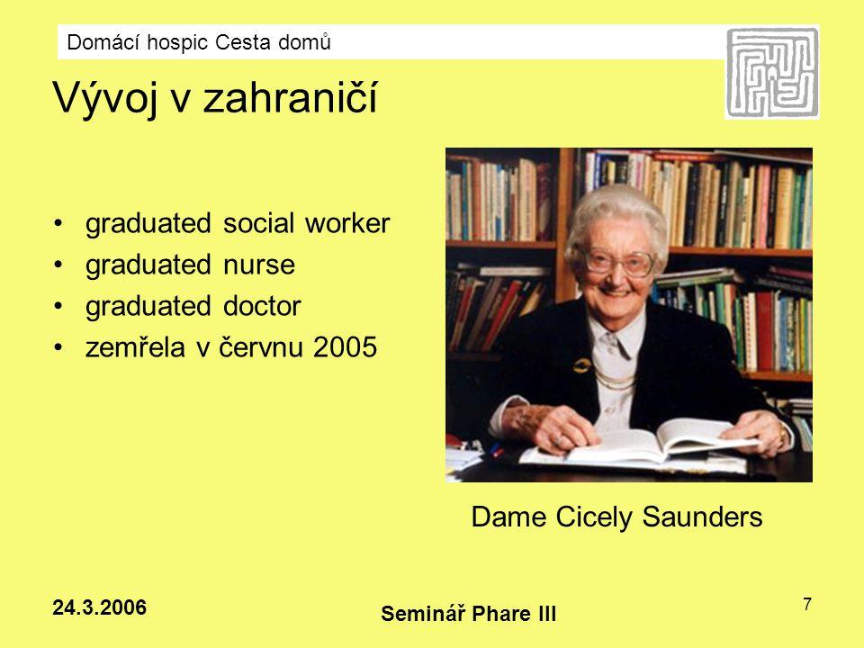 Vývoj v zahraničí graduated social worker graduated nurse
