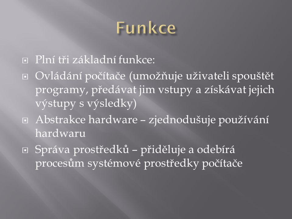 Funkce Plní tři základní funkce: