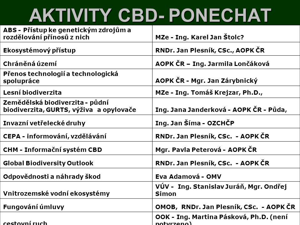 AKTIVITY CBD- PONECHAT