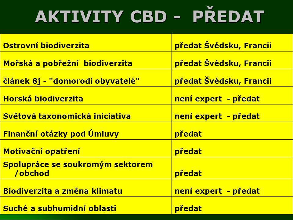 AKTIVITY CBD - PŘEDAT Ostrovní biodiverzita předat Švédsku, Francii