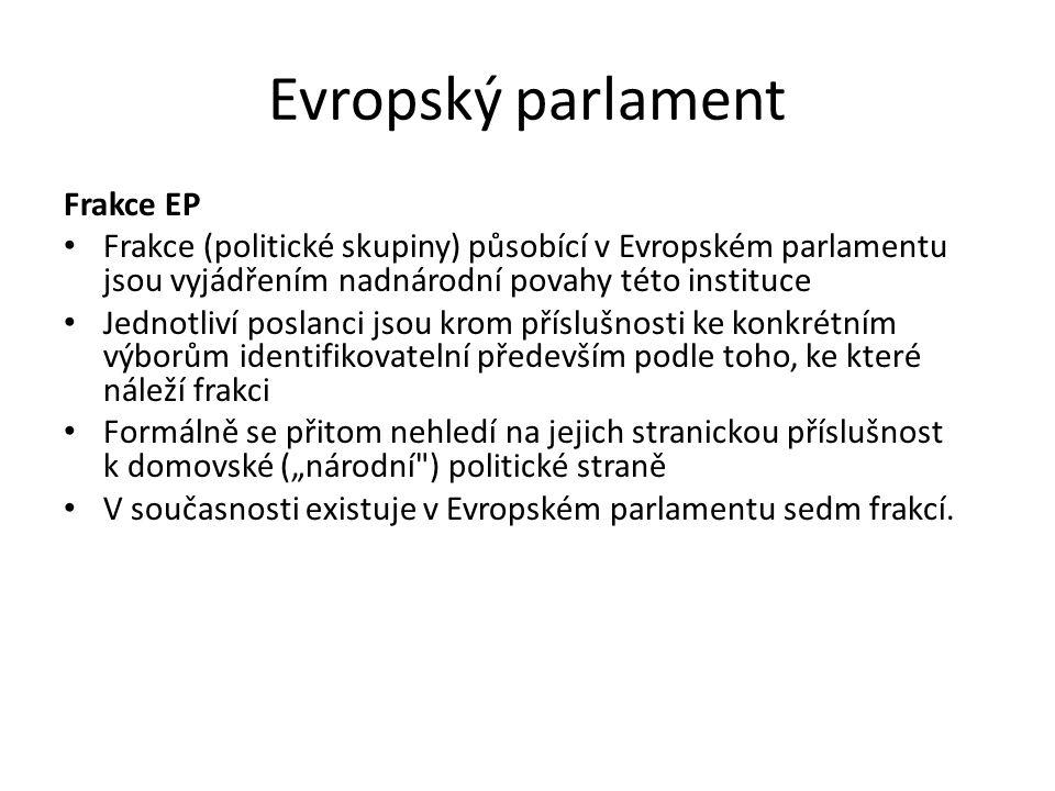 Evropský parlament Frakce EP