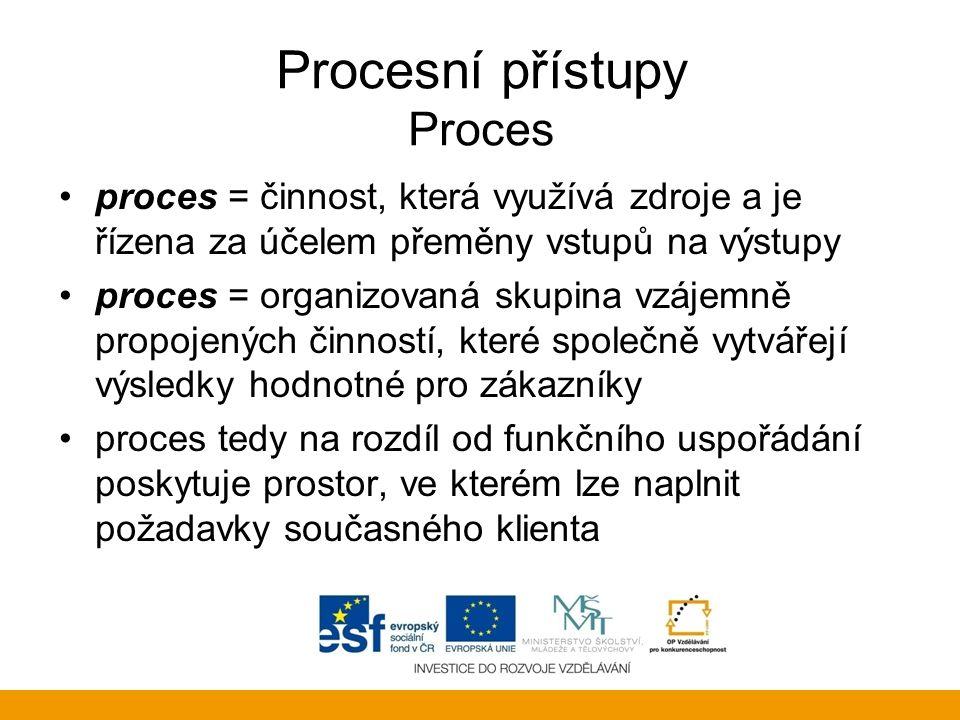 Procesní přístupy Proces