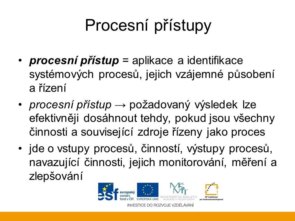 Procesní přístupy procesní přístup = aplikace a identifikace systémových procesů, jejich vzájemné působení a řízení.