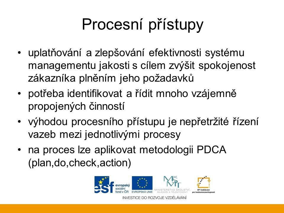 Procesní přístupy uplatňování a zlepšování efektivnosti systému managementu jakosti s cílem zvýšit spokojenost zákazníka plněním jeho požadavků.