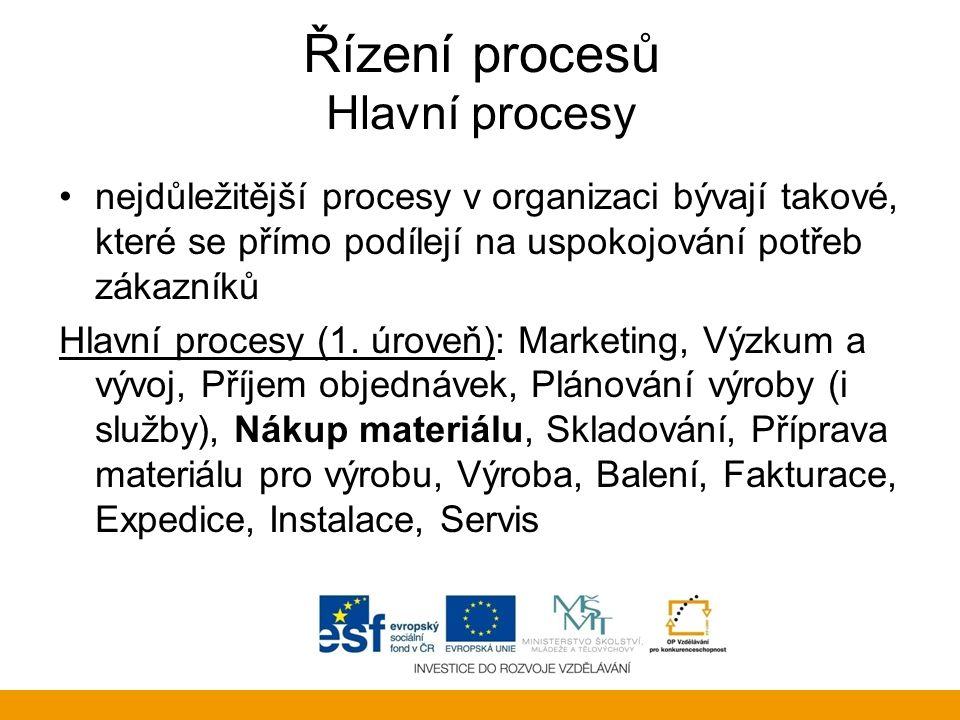 Řízení procesů Hlavní procesy