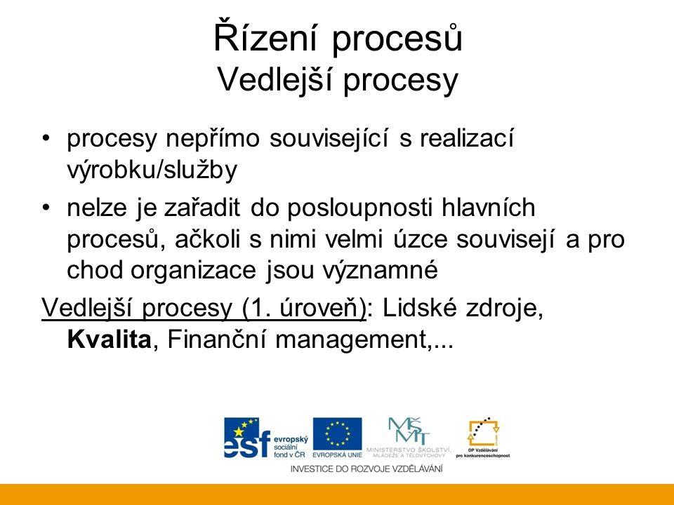Řízení procesů Vedlejší procesy