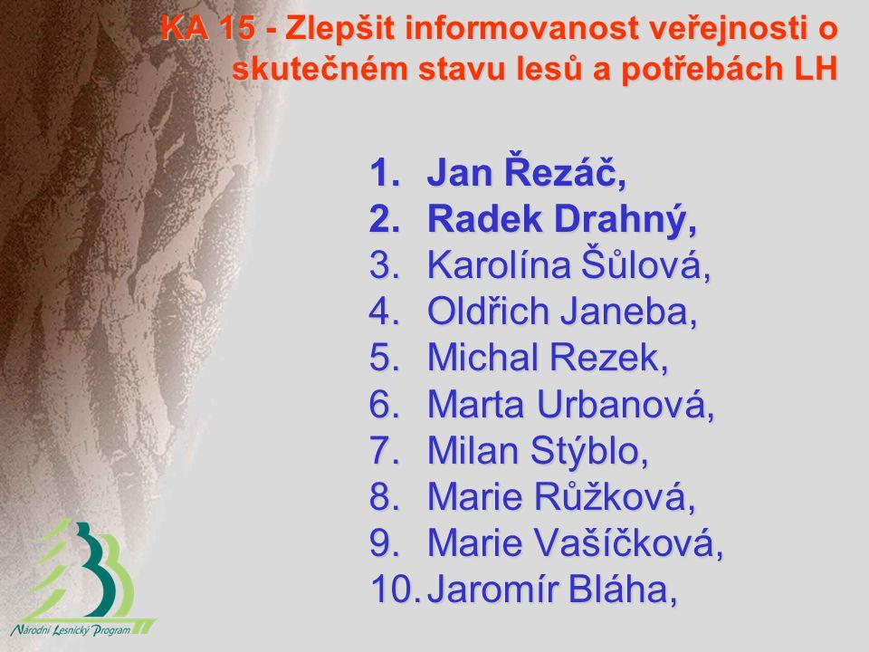 Jan Řezáč, Radek Drahný, Karolína Šůlová, Oldřich Janeba,