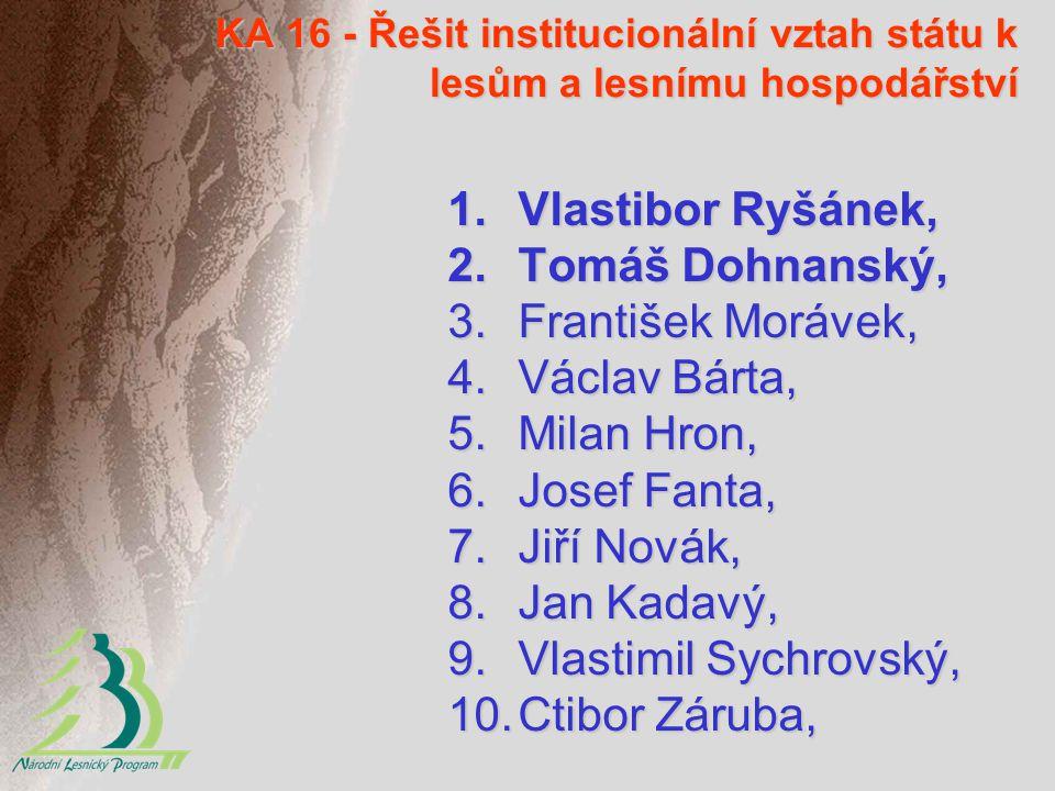 Vlastibor Ryšánek, Tomáš Dohnanský, František Morávek, Václav Bárta,