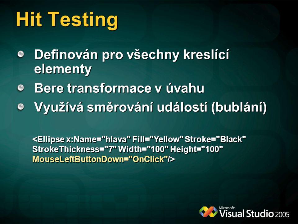 Hit Testing Definován pro všechny kreslící elementy