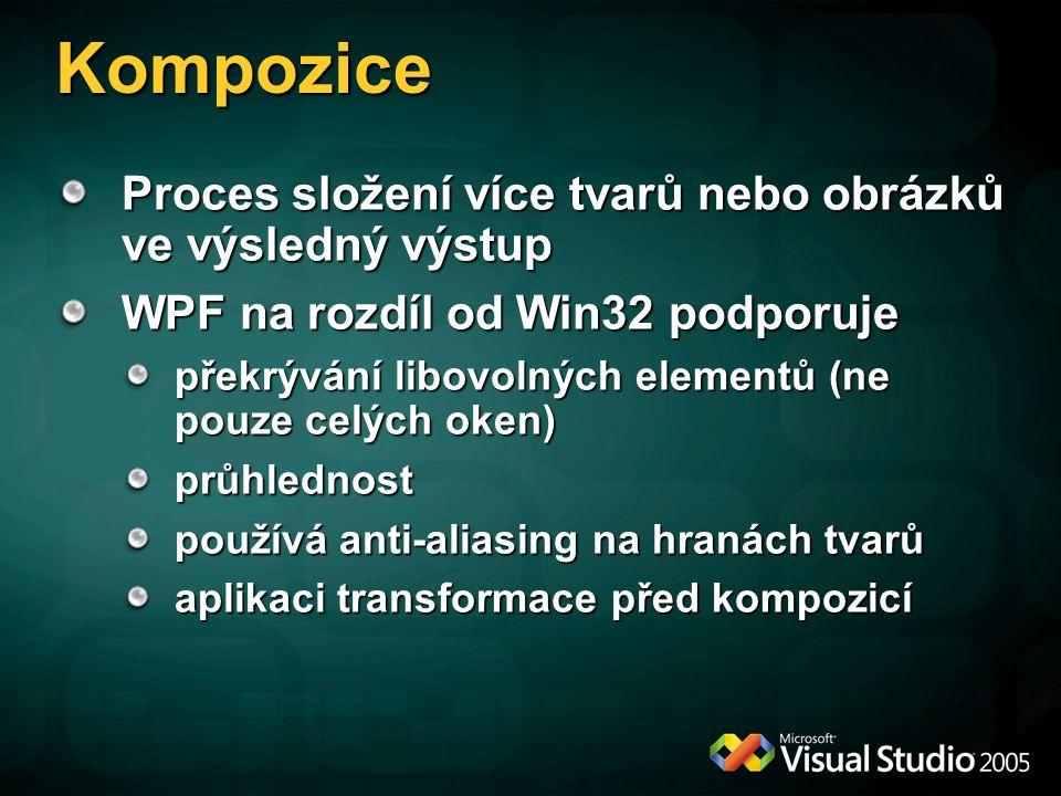 Kompozice Proces složení více tvarů nebo obrázků ve výsledný výstup