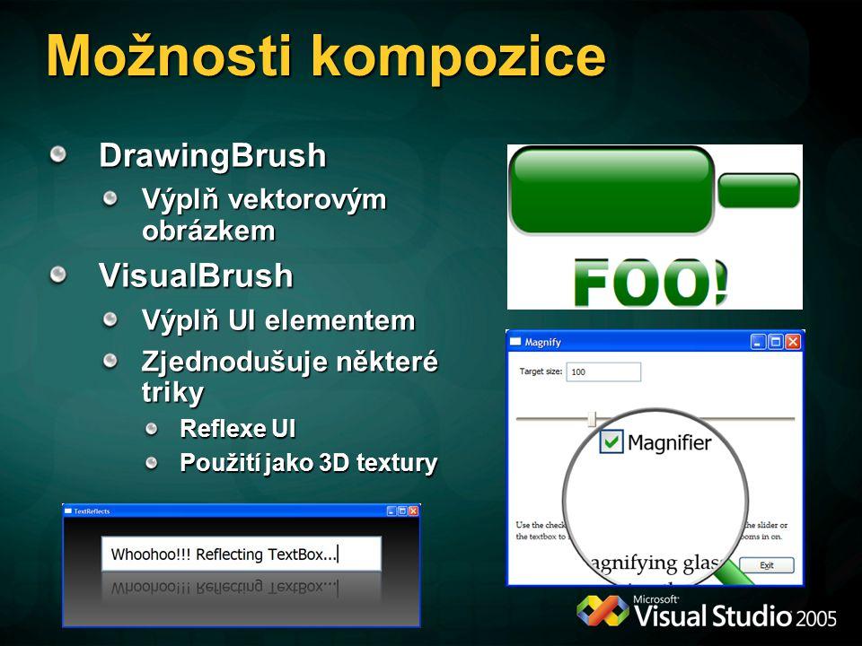 Možnosti kompozice DrawingBrush VisualBrush Výplň vektorovým obrázkem