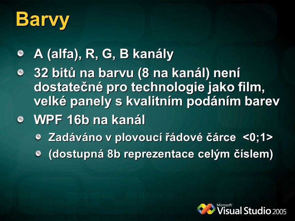 Barvy A (alfa), R, G, B kanály