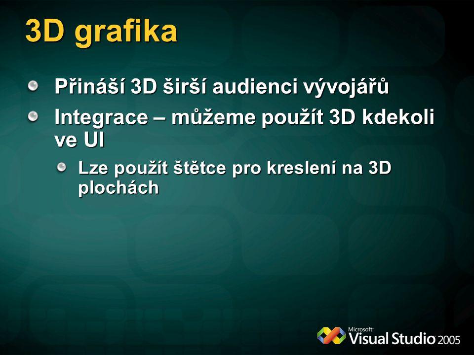 3D grafika Přináší 3D širší audienci vývojářů