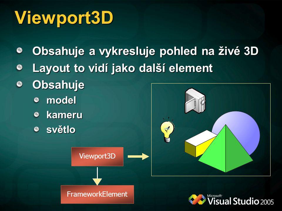 Viewport3D Obsahuje a vykresluje pohled na živé 3D