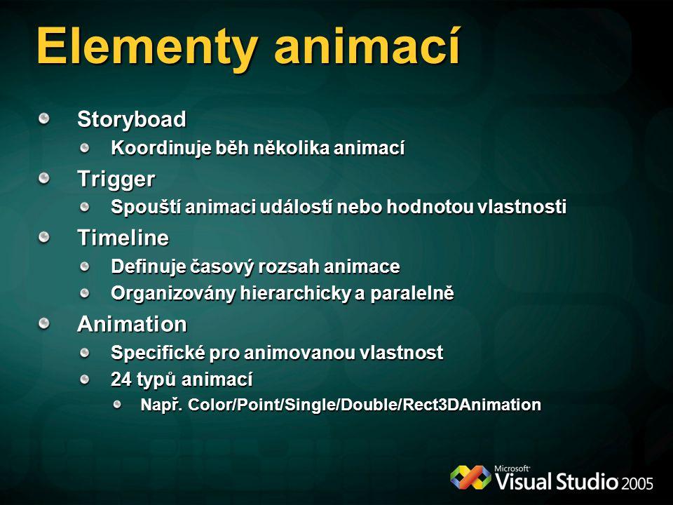 Elementy animací Storyboad Trigger Timeline Animation