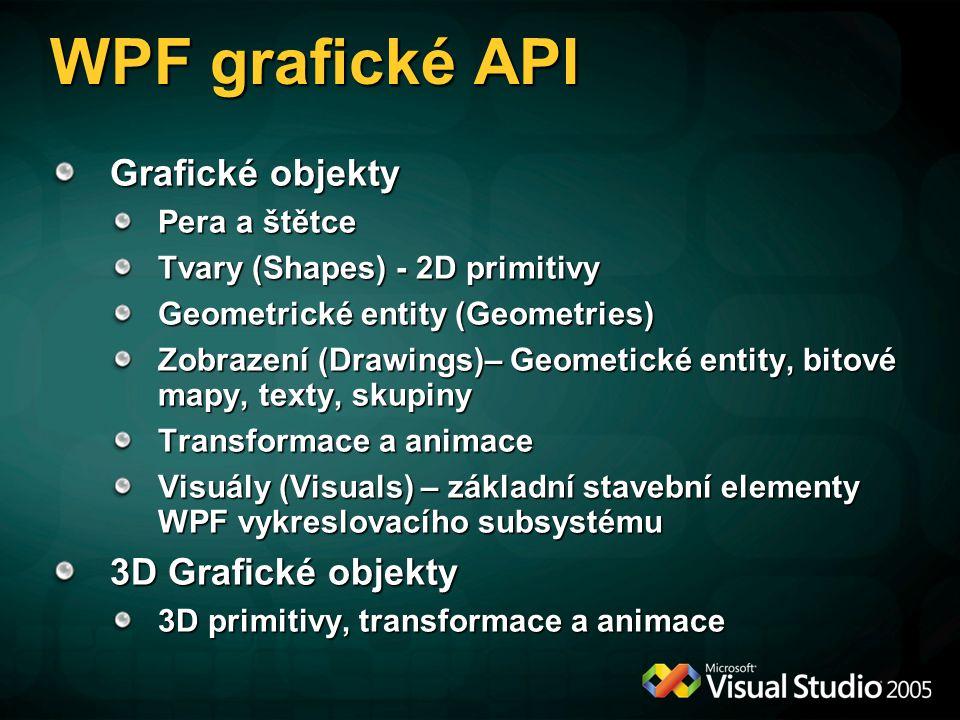 WPF grafické API Grafické objekty 3D Grafické objekty Pera a štětce
