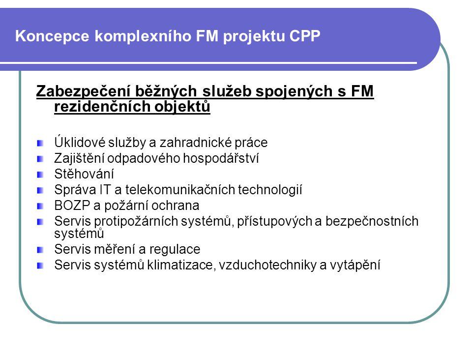 Koncepce komplexního FM projektu CPP