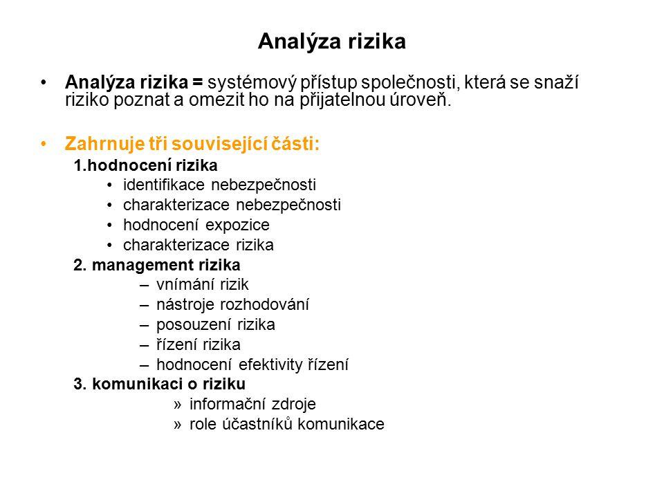 Analýza rizika Analýza rizika = systémový přístup společnosti, která se snaží riziko poznat a omezit ho na přijatelnou úroveň.