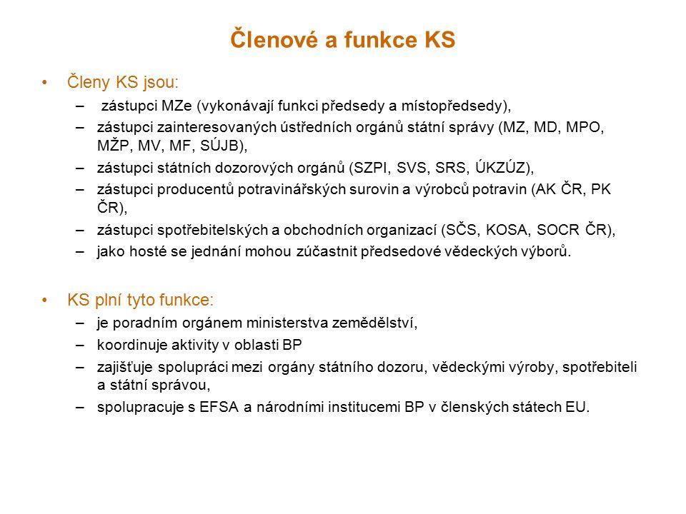 Členové a funkce KS Členy KS jsou: KS plní tyto funkce: