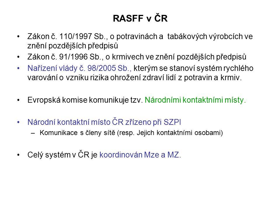 RASFF v ČR Zákon č. 110/1997 Sb., o potravinách a tabákových výrobcích ve znění pozdějších předpisů.